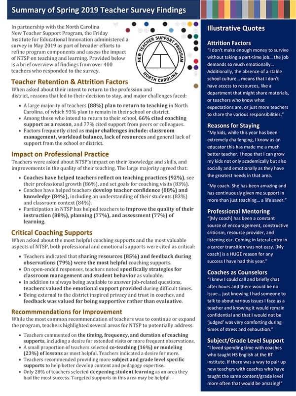 NTSP Teachers Survey Summary
